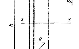 ГОСТ 8278-83: швеллеры стальные гнутые равнополочные
