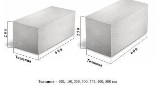 Сколько пеноблоков в кубе