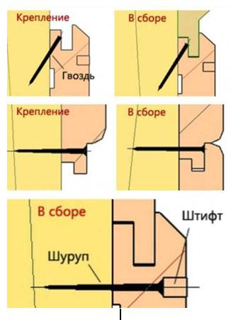 obshivka fasada imitatsiya brusa