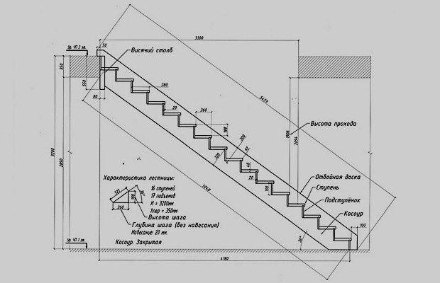 Пример чертежа одномаршевой лестницы