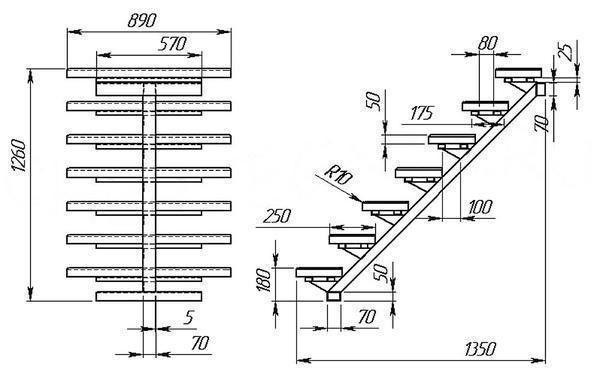 Пример расчетов шага лестницы
