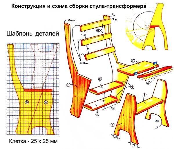 Примерный чертеж и схема сборки