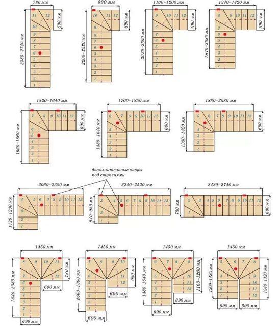 Расчет забежных ступеней при повороте на 90˚ и 180˚