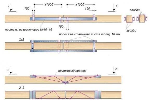 Схемы крепежа поврежденной балки на пластины (рис. №1) и прутья (рис. №2).