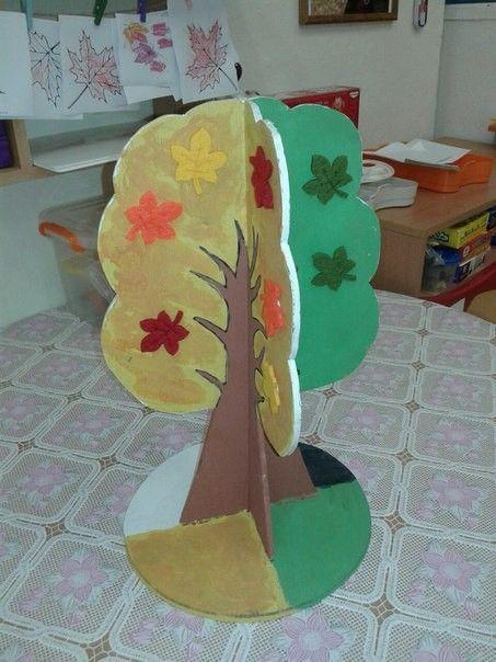Дерево «Времена года»