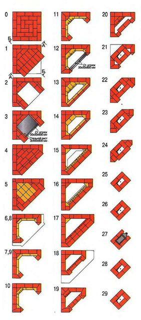 Схема-порядовка, где желтым цветом обозначен шамотный кирпич