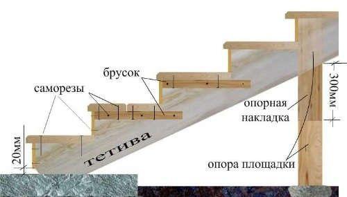 Точный расчет обеспечивает прочность и надежность конструкции
