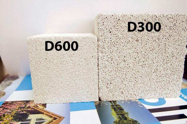 Толщина стены из газосиликата в зависимости от плотности