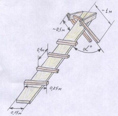 Вариант скатной лестницы