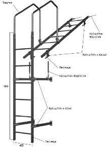 Элементы и внешний вид вертикальных конструкций