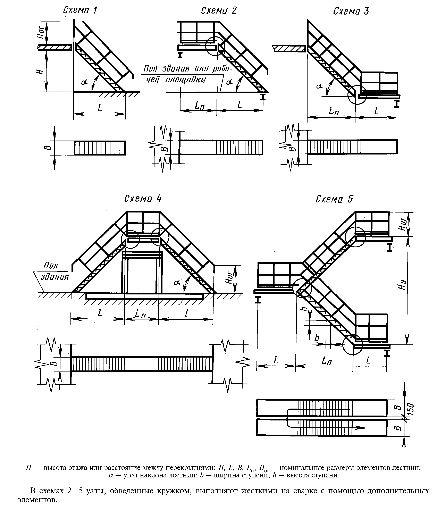 Основные компоновочные схемы маршевых лестниц с обозначениями