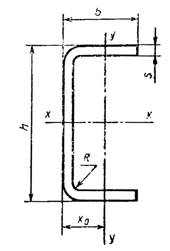 Рис. 1 Проверочное сечение швеллера
